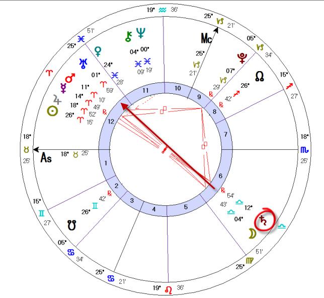 April 16 2011 chart for Nehalem, Oregon