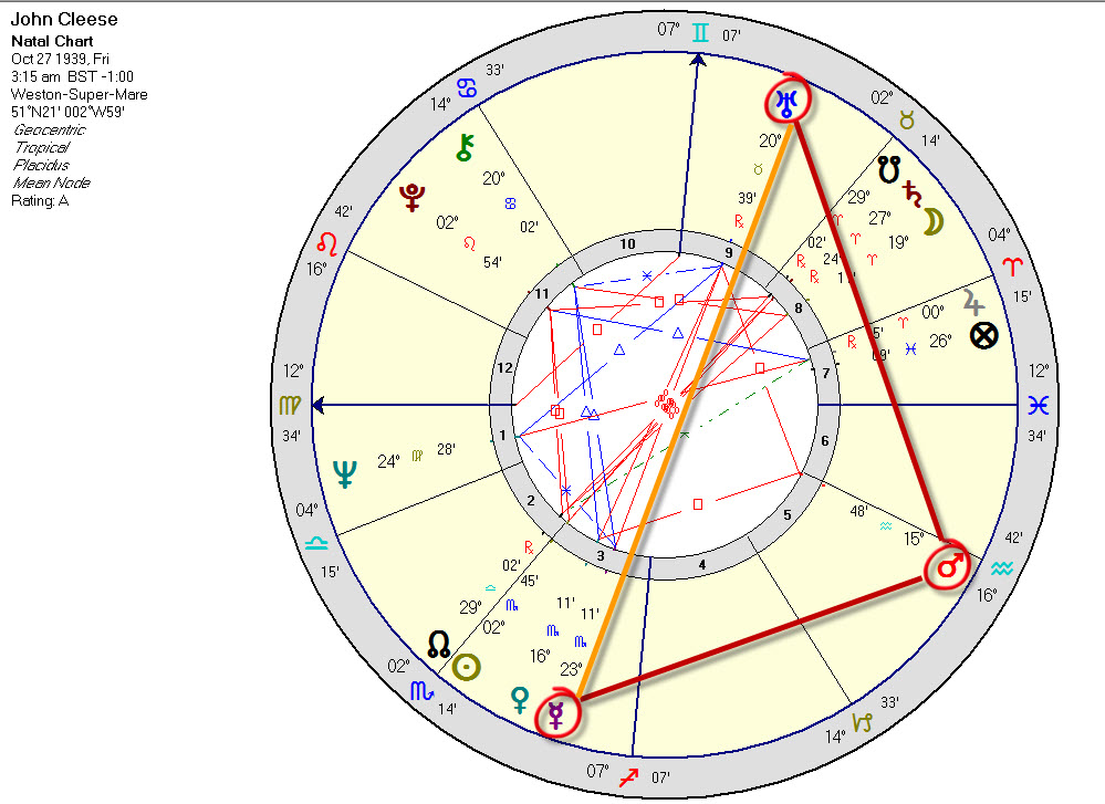 Uranus Skydog Institute